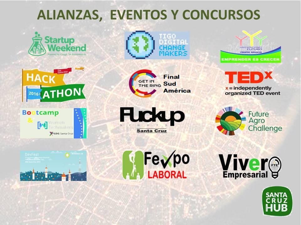 Actividades realizadas en Santa Cruz